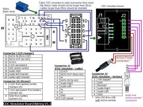 sophisticated audi navigation plus wiring diagram