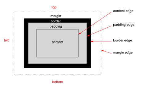 boxed layout definition css backgrounds 12 solutions to common questions vanseo