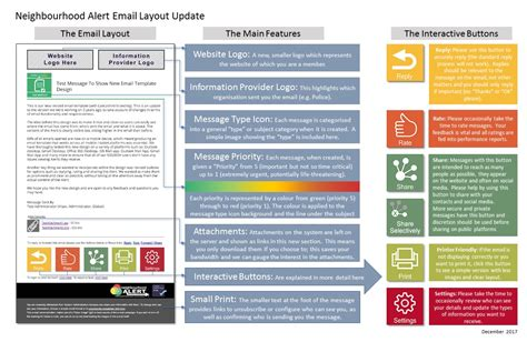 Email Layout Explained | action fraud alert system admin update new email layout