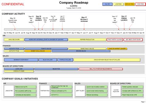 Company Roadmap Template Visio Work Ideas Templates Business Project Management Docs Roadmap Template