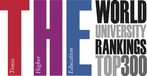 ranking of best universities study in usa all about rankings