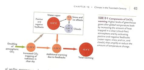 changes in cloud distribution explain some weather physics ocean 4520 5520 a introduction to atmospheric science
