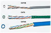 Category 5e Cable