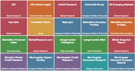 Research Database by Alacra Shares The Periodic Table Of Business Research