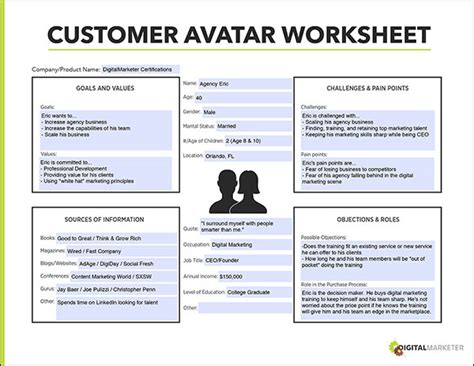 Customer Avatar Worksheet Download The Free Template Customer Avatar Template