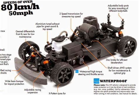 Harga Rc Elektrik Drift belajar rc car hobbies rc hobi untuk pemula dan