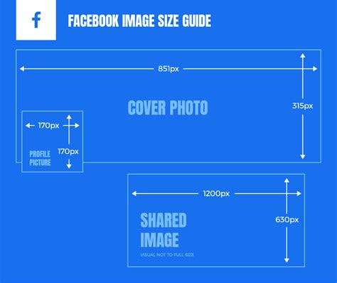 facebook cover layout size the quick social media image size guide for 2018 fifteen
