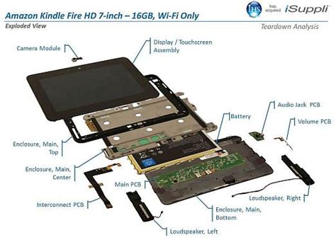 does kindlee with a charger kindle tv schematic kindle get free image about