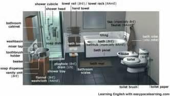 Items in a bathroom english lesson
