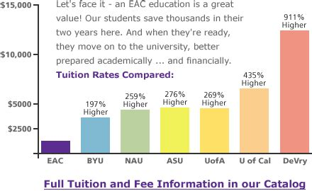 Of East Mba Tuition Fee by Tuition And Fees Eastern Arizona College Admissions