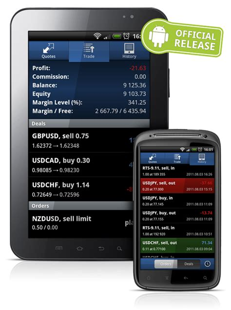 android version 5 the metatrader 5 trading platform now on android 218 ltimas actualizaciones