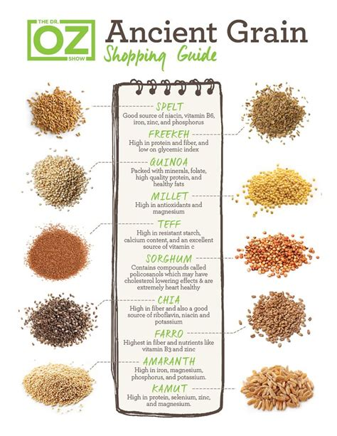carbohydrates high in fiber healthy carbohydrates like ancient grains are high in
