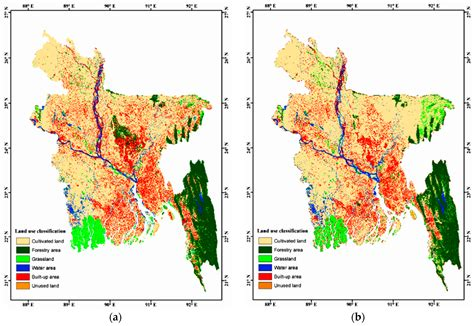 energy utilization pattern in bangladesh sustainability free full text projections of future