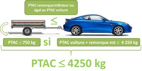 Permis Pour Remorque Porte Voiture by Remorque Porte Voiture Quel Permis 123 Remorque