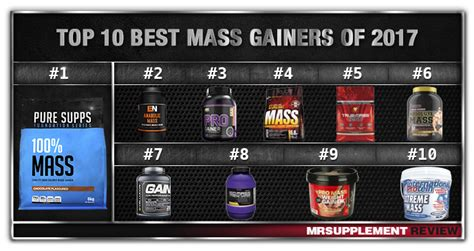 best protein mass gainer top 10 best mass gainers of 2017 mr supplement australia