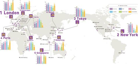 world map city market global power city index gpci institute for