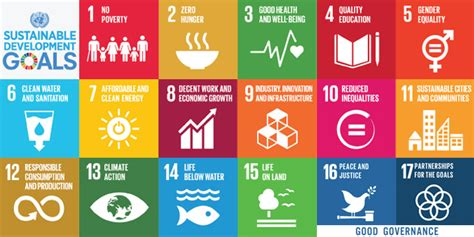 design for environment goals un sustainable development goals sdgs have been ratified