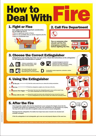 fire safety poster   how to deal with fire safety poster shop