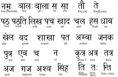 family tattoo quotes in sanskrit hebrew alphabet meanings