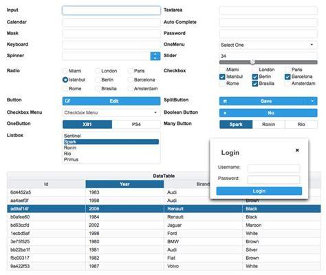 layout grid primefaces primefaces 6 0 macht extensions zu komponenten jaxenter