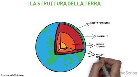 struttura interna della terra la struttura della terra