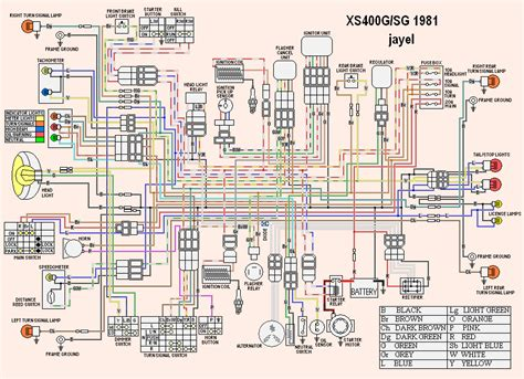 xs400 wiring diagram 20 wiring diagram images wiring