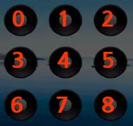pattern lock permutations 안랩인들이 만들어가는 커뮤니케이션 블로그 내가 분실한 스마트폰을 해커가 습득했다면