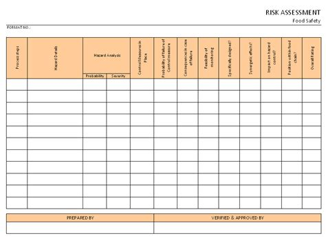 food safety risk assessment template risk assessment for food safety