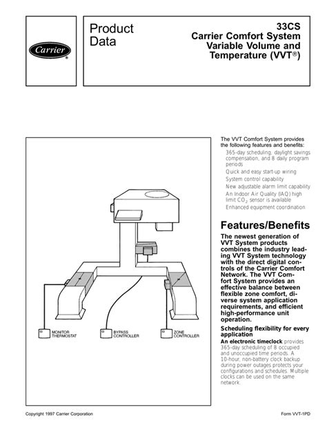 carrier comfort zone ii manual carrier vvt 33cs wiring diagrams wiring diagram schemes