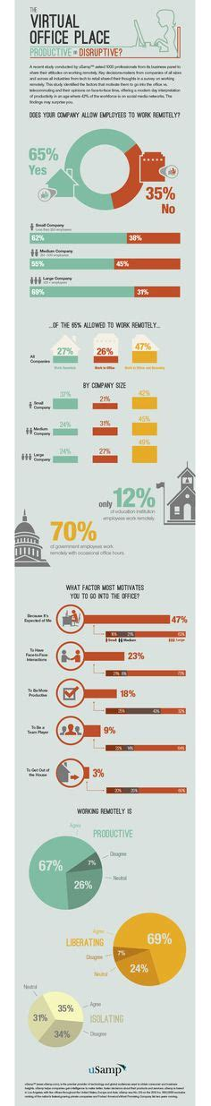 Work Remotely Finance Mba by 1000 Images About Business Finance Infographics On