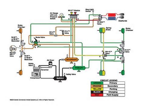 air brake system diagrams big truck air brake systems