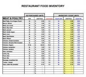 Restaurant Management Templates by Restaurant Inventory Template Excel Project Management