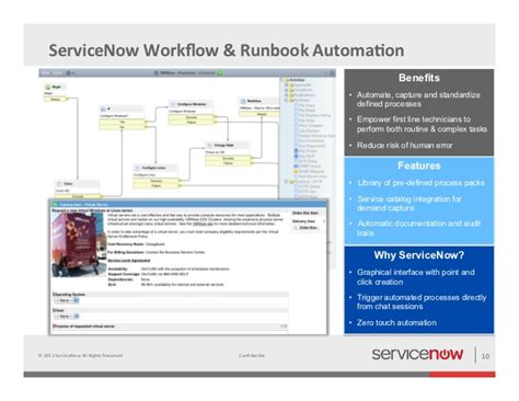 servicenow automation automate complex processes with servicenow to achieve streamlined delivery books nyc workshop improving the business value of your service