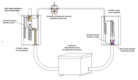 acity of electrical conductors identification of conductors the junction box