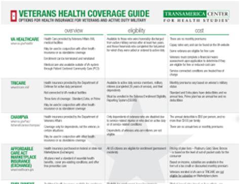 veterans health care guide
