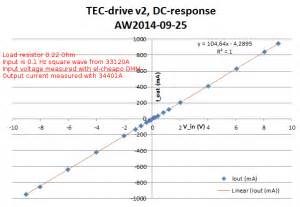 dc response of a capacitor capacitor dc response 28 images output capacitor transient response 28 images tutorial on