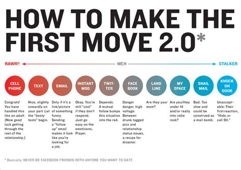 How To Move monotask how to make the move 2 0 you just saw a