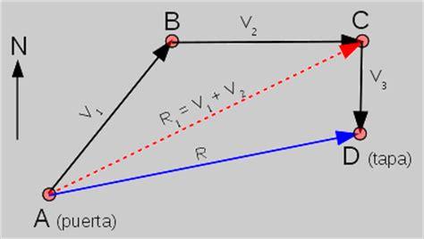 imagenes magnitudes vectoriales ejemplos magnitudes escalares y vectoriales