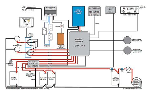 boat electrical wiring diagram image collections wiring