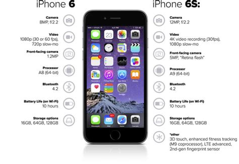 iphone 6 vs 6s in pictures iphone 6s is the s upgrade yet bgr