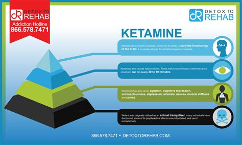 Hetamine Detox Diet by Strong Ox Related Keywords Suggestions Strong Ox