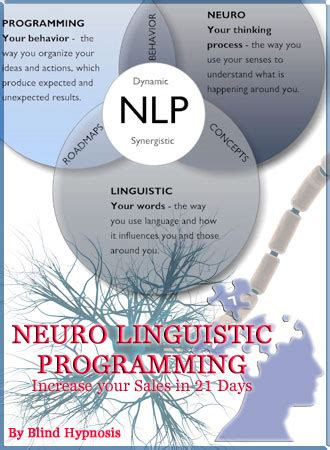 Hipnotis Cinta Neuro Hypnotic Manual nlp techniques pdf book for dummies to guide sales in 21 days free blind hypnosis
