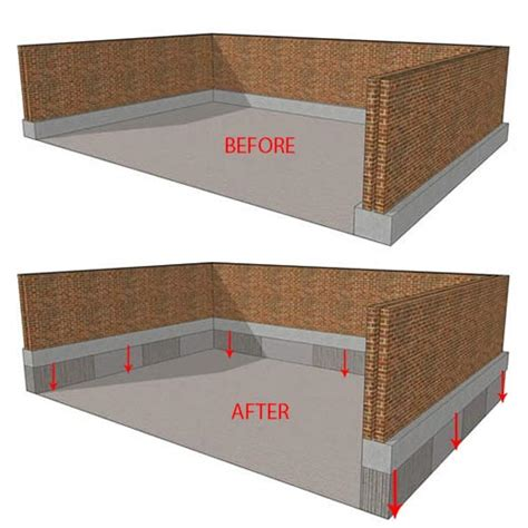 basement underpinning cost direct waterproofing basement underpinning direct waterproofing