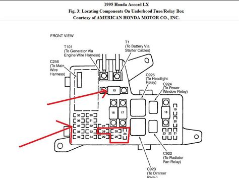 1995 accord fuse box wiring diagram 1994 civic fuse