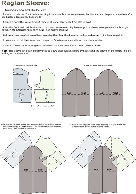 pattern cutting video tutorial introduction to pattern cutting raglan sleeve house of jo