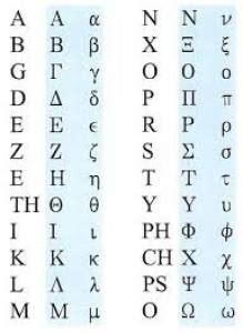 Mit Freundlichen Grüßen Griechisch Geheimtipp Griechisch Lernen Und 220 Bersetzungen Ganz Pers 246 Nlich Im Radio Kreta