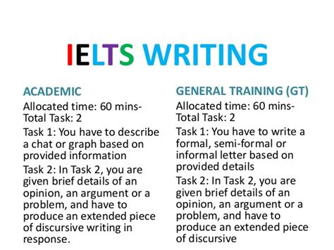 writing section in ielts ielts exam structure 2017 ielts test aid