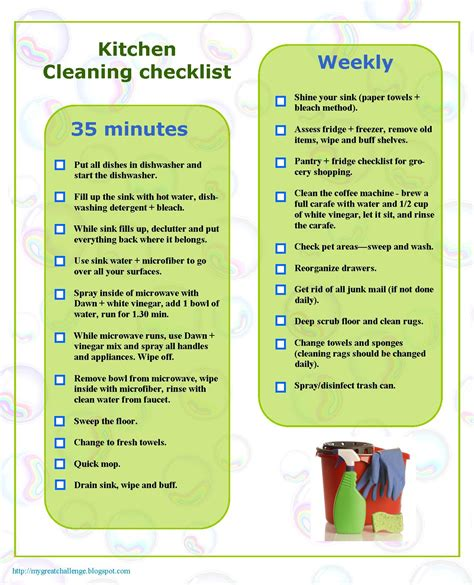 Pantry Cleaning Checklist by Great Challenge Speed Cleaning The Kitchen