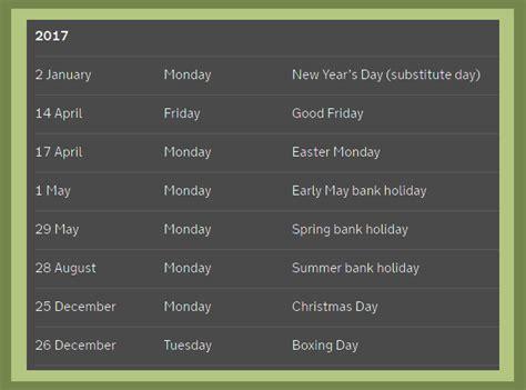 uk bank holidays uk bank schedule forex trading