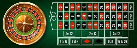 situs daftar roulette hp android uang asli bet  rupiah